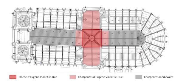 Source : synthèse réalisée par les agences de Philippe Villeneuve, Rémi Fromont et Pascal Prunet, architectes en chef des monuments historiques