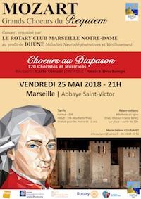 Grands Choeurs du requiem, de Mozart, le 25 mai 2018 à l'Abbaye Saint-Victor, Marseille