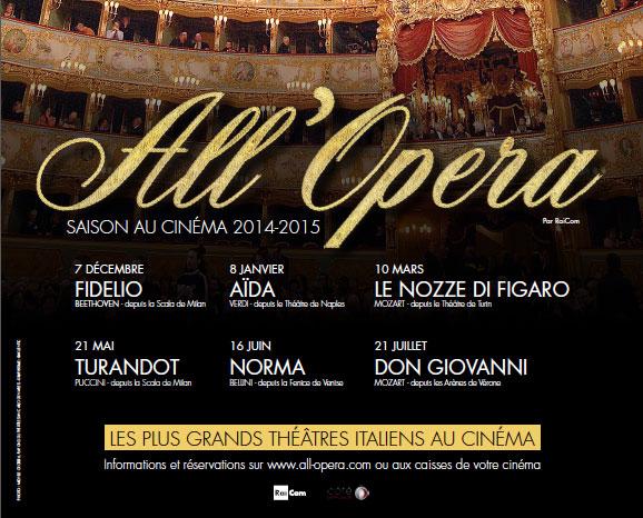 Le nozze di Figaro, mardi 10 mars 2015, au cinéma, depuis le théâtre Regio de Turin