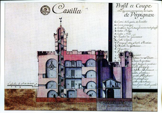 Musée de l'histoire de la Catalogne nord Casa Pairal - Castillet : Le Castillet : de la porte au monument. Du 16 décembre 2014 au 12 juillet 2015